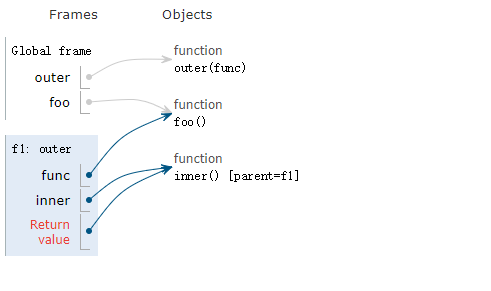 function-decorator.png