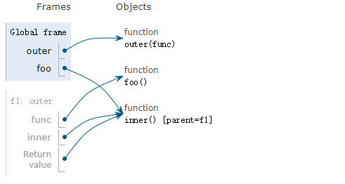 function-decorator2.png