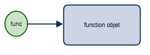 function_default_args1.jpg