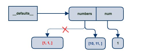 function_default_args5.jpg