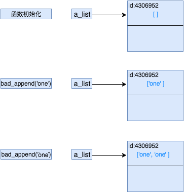 list_default_value.png