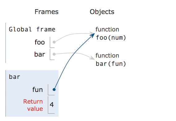 python-function2.png